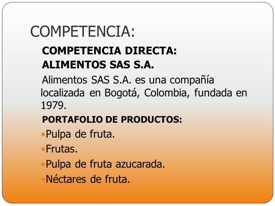 COMPETENCIA: COMPETENCIA DIRECTA: ALIMENTOS SAS S.A. Alimentos SAS S.A. es una compañía localizada en Bogotá, Colombia, fundada en 1979. PORTAFOLIO DE