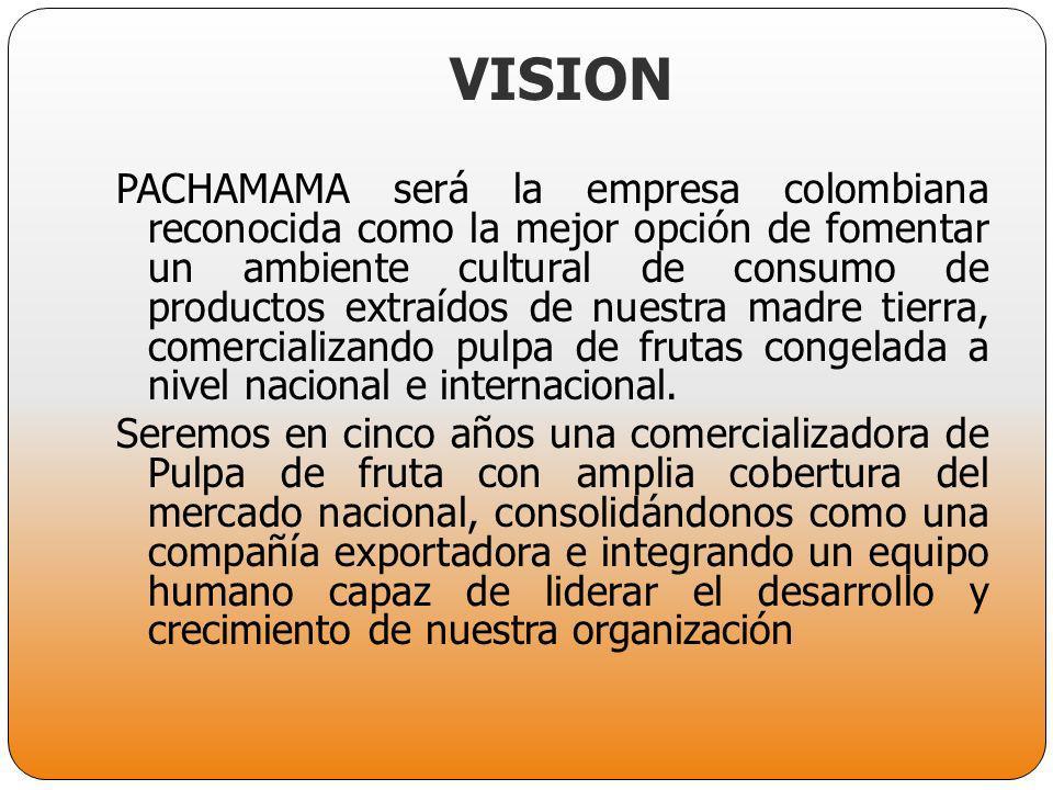 VISION PACHAMAMA será la empresa colombiana reconocida como la mejor opción de fomentar un ambiente cultural de consumo de productos extraídos de nues