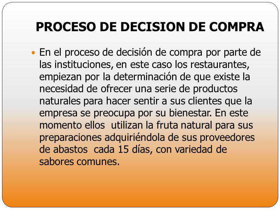 En el proceso de decisión de compra por parte de las instituciones, en este caso los restaurantes, empiezan por la determinación de que existe la nece