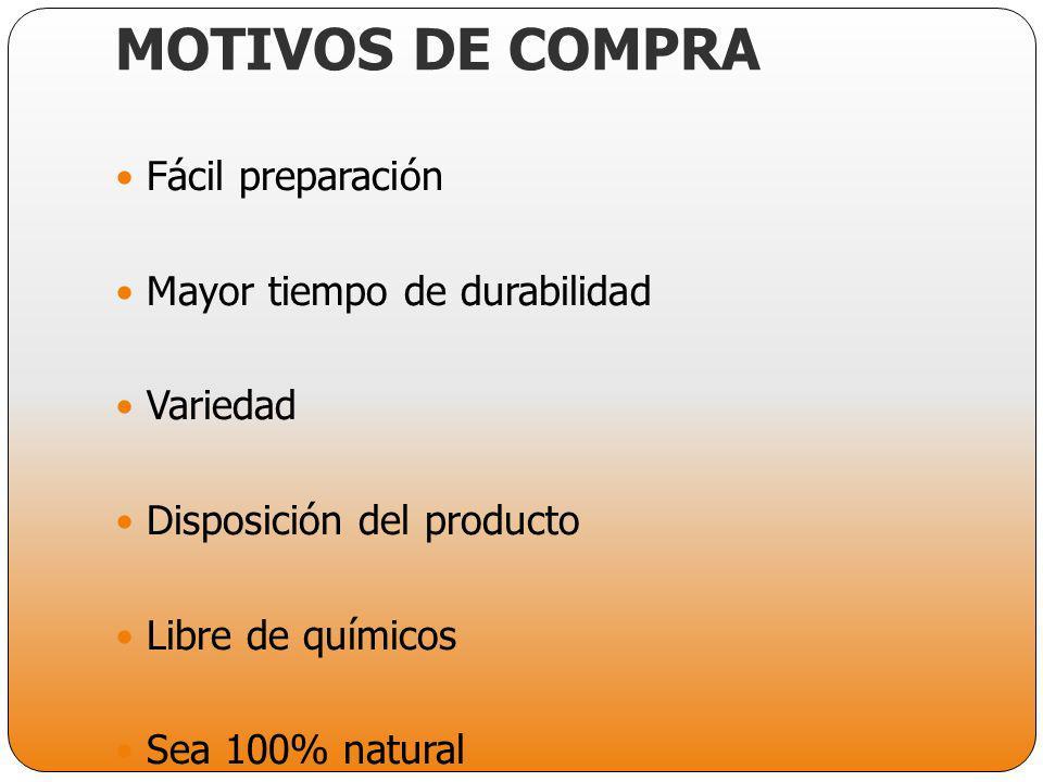MOTIVOS DE COMPRA Fácil preparación Mayor tiempo de durabilidad Variedad Disposición del producto Libre de químicos Sea 100% natural