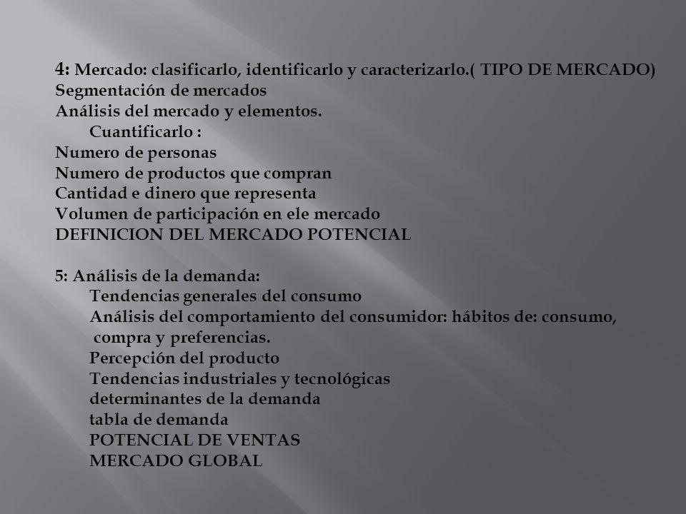 4: Mercado: clasificarlo, identificarlo y caracterizarlo.( TIPO DE MERCADO) Segmentación de mercados Análisis del mercado y elementos. Cuantificarlo :