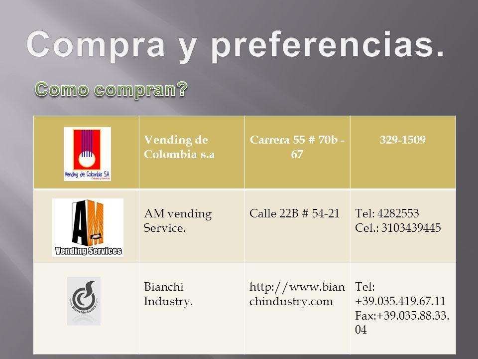 Vending de Colombia s.a Carrera 55 # 70b - 67 329-1509 AM vending Service. Calle 22B # 54-21Tel: 4282553 Cel.: 3103439445 Bianchi Industry. http://www