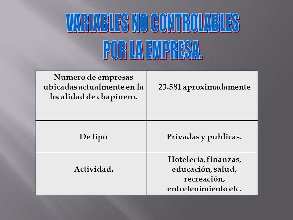 Numero de empresas ubicadas actualmente en la localidad de chapinero. 23.581 aproximadamente De tipoPrivadas y publicas. Actividad. Hoteleria, finanza