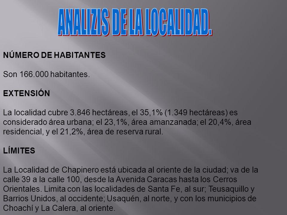 NÚMERO DE HABITANTES Son 166.000 habitantes. EXTENSIÓN La localidad cubre 3.846 hectáreas, el 35,1% (1.349 hectáreas) es considerado área urbana; el 2