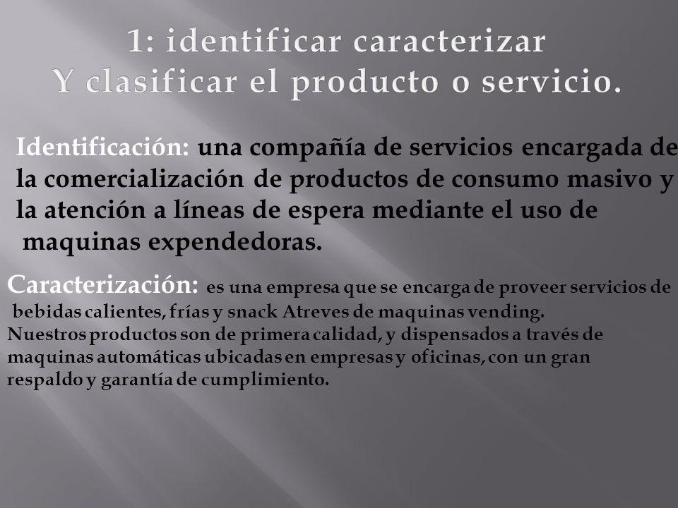 Identificación: una compañía de servicios encargada de la comercialización de productos de consumo masivo y la atención a líneas de espera mediante el