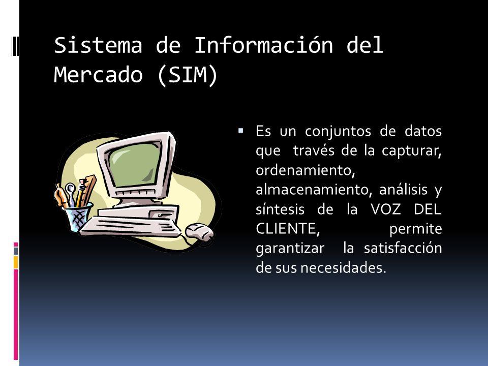 Sistema de Información del Mercado (SIM) Es un conjuntos de datos que través de la capturar, ordenamiento, almacenamiento, análisis y síntesis de la V