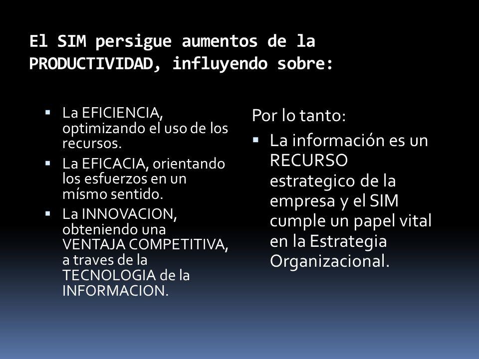El SIM persigue aumentos de la PRODUCTIVIDAD, influyendo sobre: La EFICIENCIA, optimizando el uso de los recursos. La EFICACIA, orientando los esfuerz