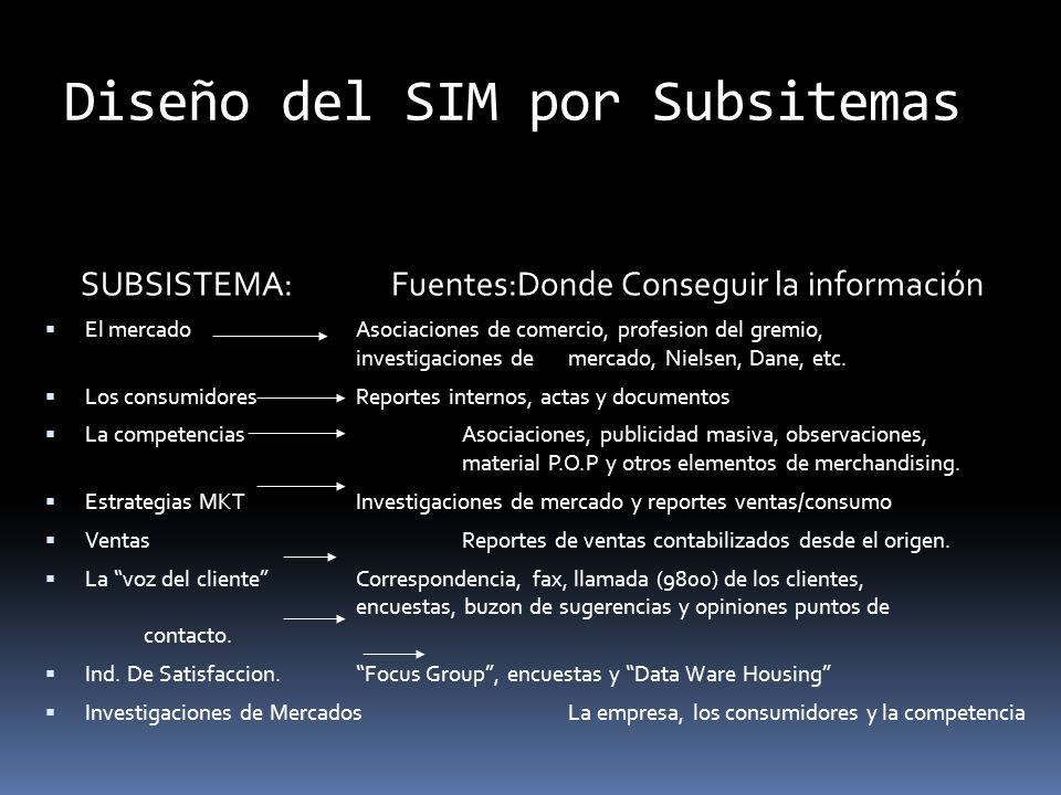 Diseño del SIM por Subsitemas SUBSISTEMA: Fuentes:Donde Conseguir la información El mercadoAsociaciones de comercio, profesion del gremio, investigaci
