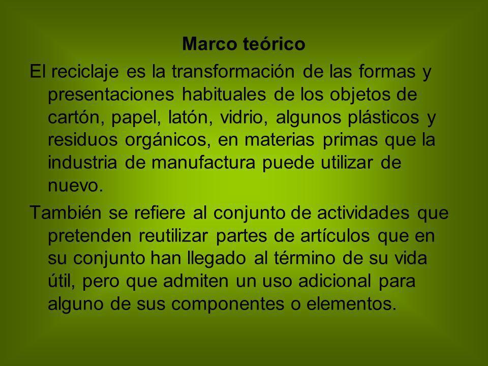 Marco teórico El reciclaje es la transformación de las formas y presentaciones habituales de los objetos de cartón, papel, latón, vidrio, algunos plás