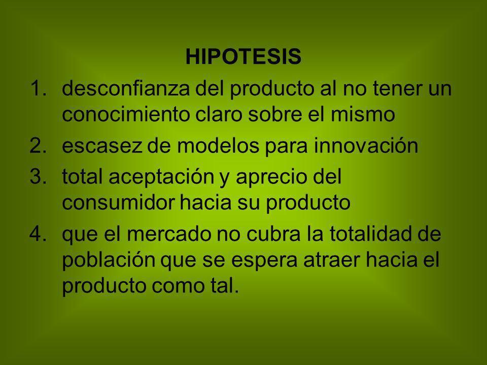 HIPOTESIS 1.desconfianza del producto al no tener un conocimiento claro sobre el mismo 2.escasez de modelos para innovación 3.total aceptación y aprec