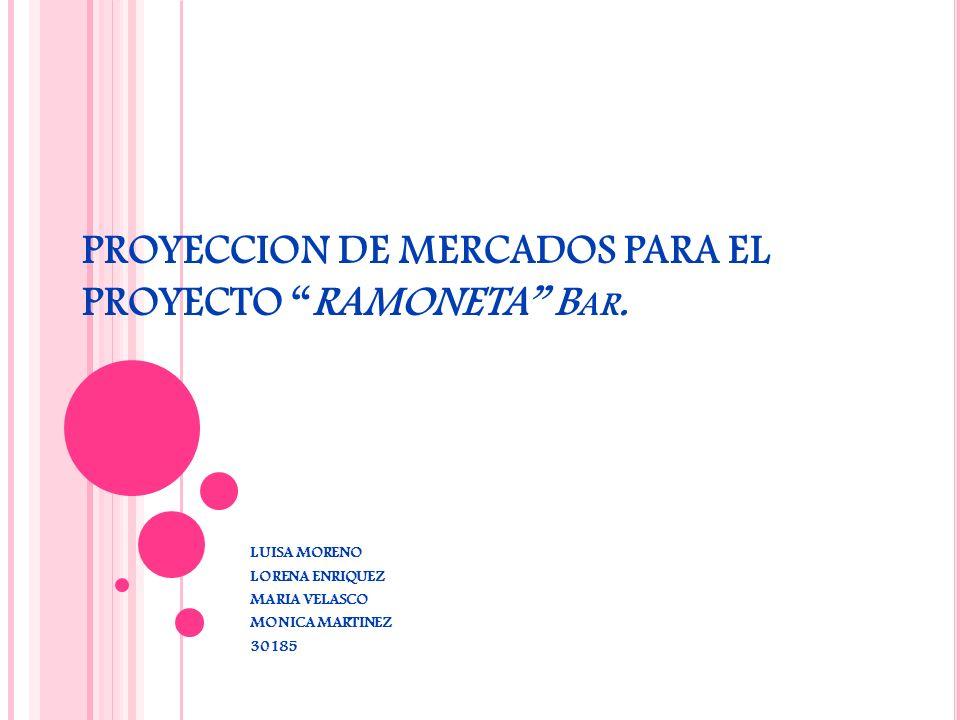 PROYECCION DE MERCADOS PARA EL PROYECTO RAMONETA B AR. LUISA MORENO LORENA ENRIQUEZ MARIA VELASCO MONICA MARTINEZ 30185
