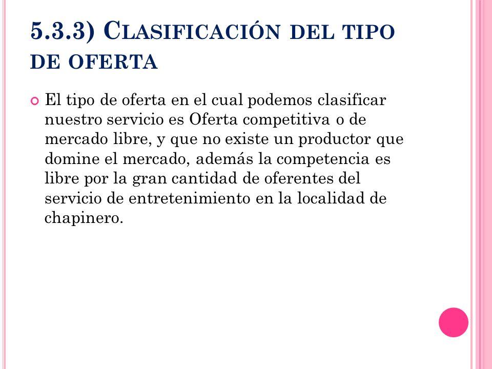 5.3.3) C LASIFICACIÓN DEL TIPO DE OFERTA El tipo de oferta en el cual podemos clasificar nuestro servicio es Oferta competitiva o de mercado libre, y