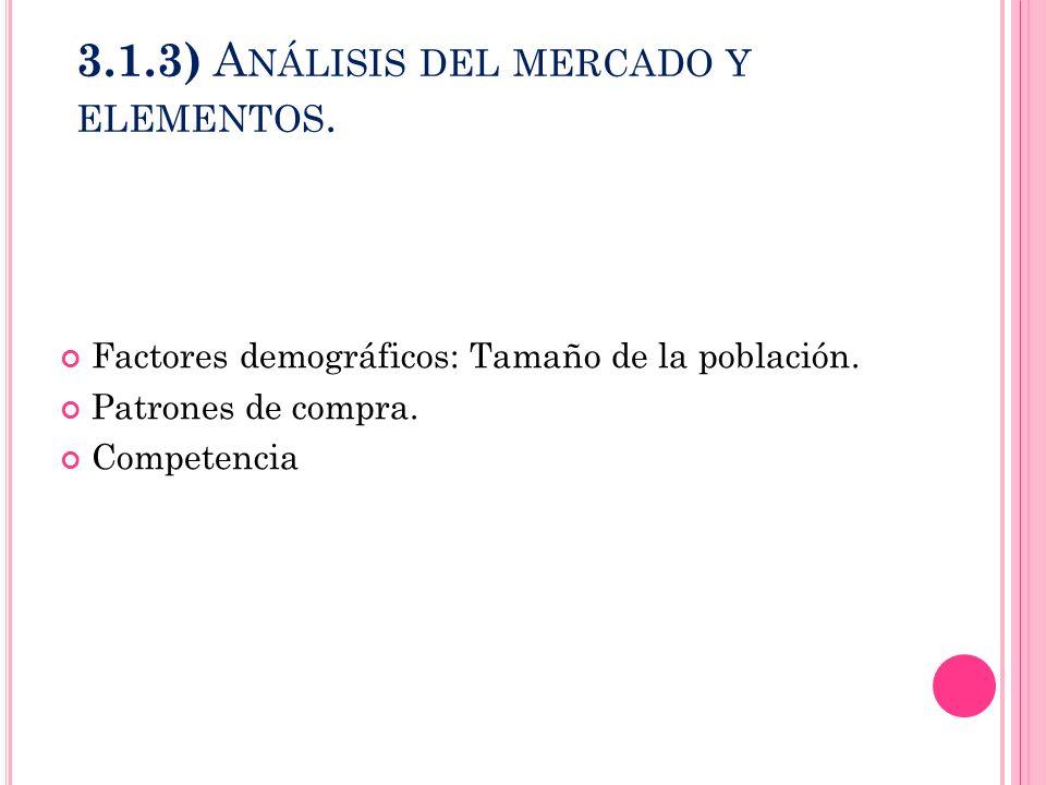 3.1.3) A NÁLISIS DEL MERCADO Y ELEMENTOS. Factores demográficos: Tamaño de la población. Patrones de compra. Competencia
