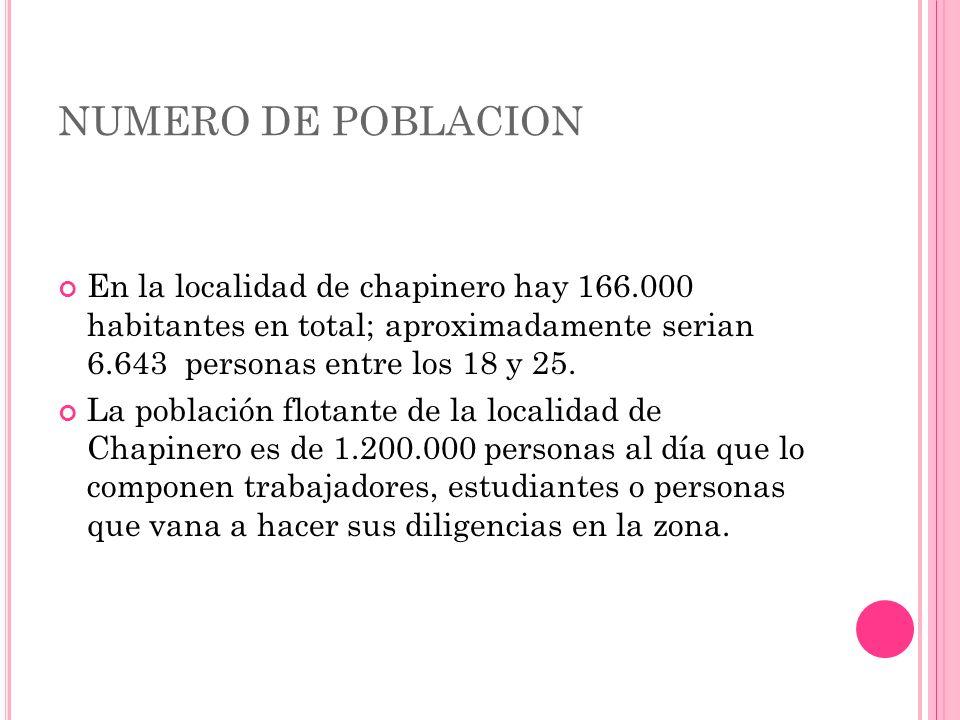 NUMERO DE POBLACION En la localidad de chapinero hay 166.000 habitantes en total; aproximadamente serian 6.643 personas entre los 18 y 25. La població
