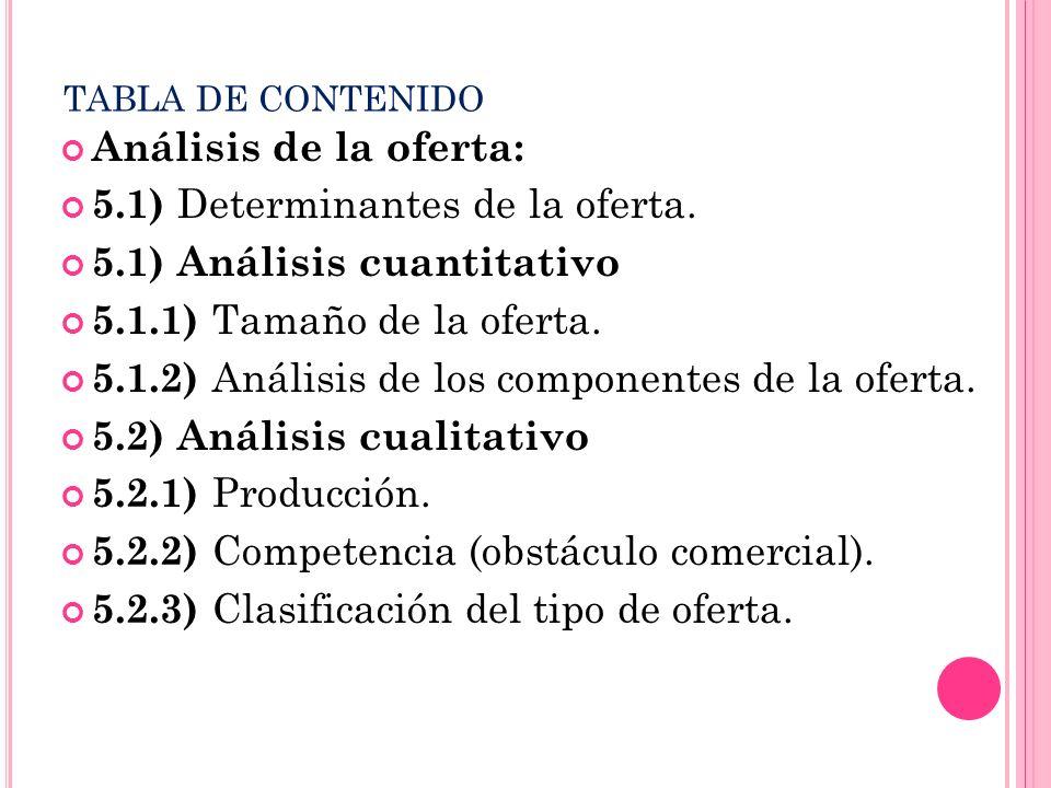 TABLA DE CONTENIDO Análisis de la oferta: 5.1) Determinantes de la oferta. 5.1) Análisis cuantitativo 5.1.1) Tamaño de la oferta. 5.1.2) Análisis de l