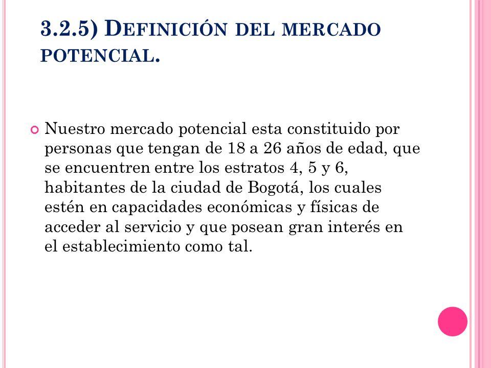 3.2.5) D EFINICIÓN DEL MERCADO POTENCIAL. Nuestro mercado potencial esta constituido por personas que tengan de 18 a 26 años de edad, que se encuentre