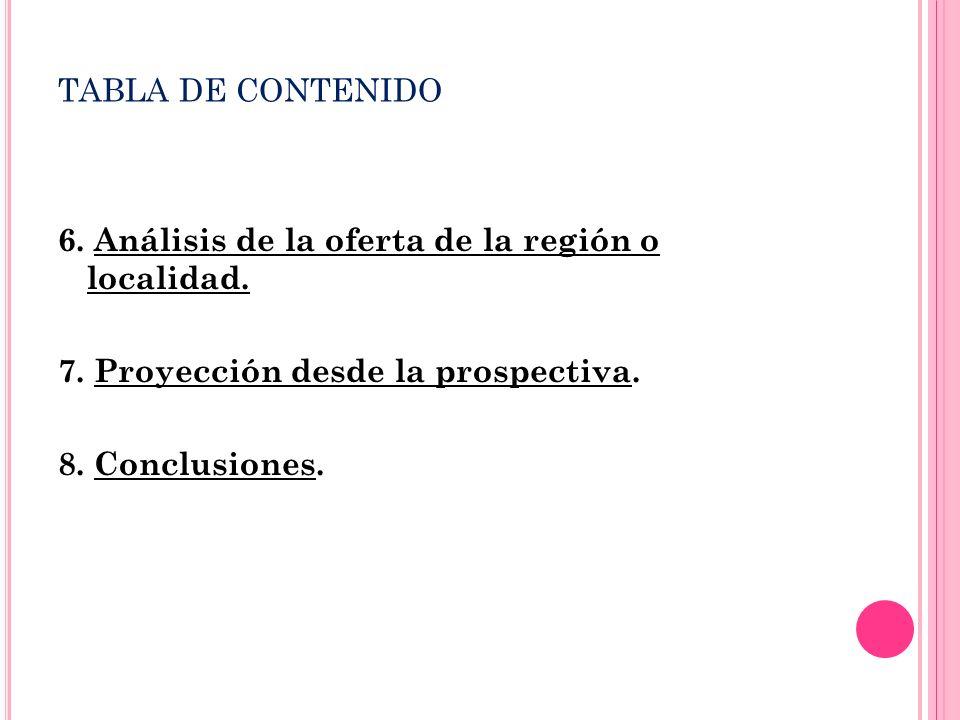 TABLA DE CONTENIDO 6. Análisis de la oferta de la región o localidad. 7. Proyección desde la prospectiva. 8. Conclusiones.