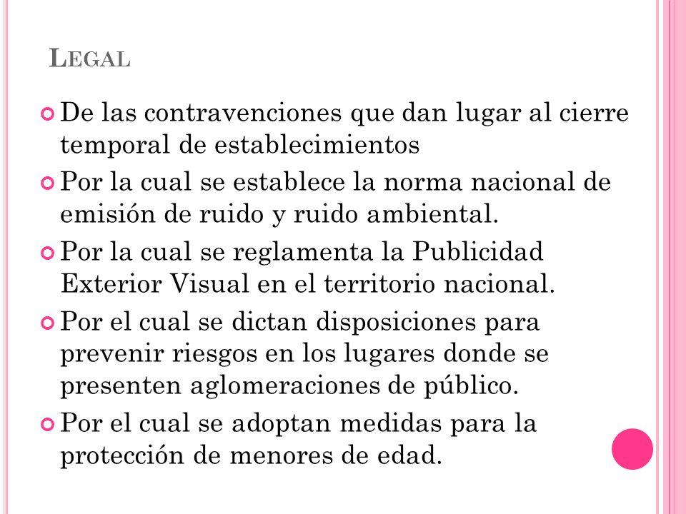 L EGAL De las contravenciones que dan lugar al cierre temporal de establecimientos Por la cual se establece la norma nacional de emisión de ruido y ru