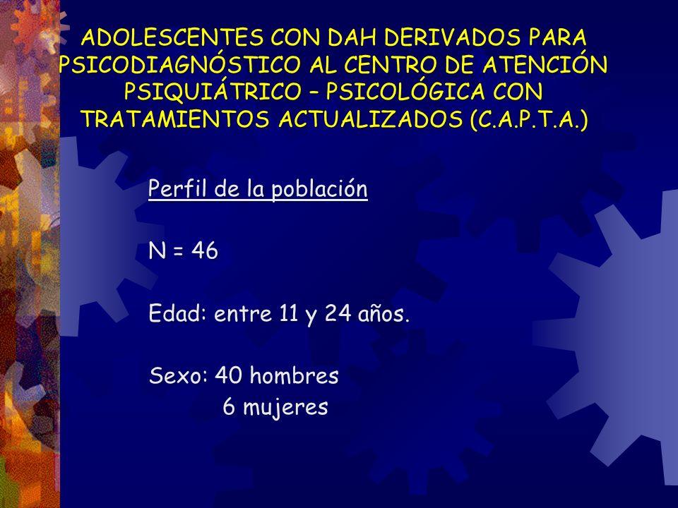 ADOLESCENTES CON DAH DERIVADOS PARA PSICODIAGNÓSTICO AL CENTRO DE ATENCIÓN PSIQUIÁTRICO – PSICOLÓGICA CON TRATAMIENTOS ACTUALIZADOS (C.A.P.T.A.) Perfi