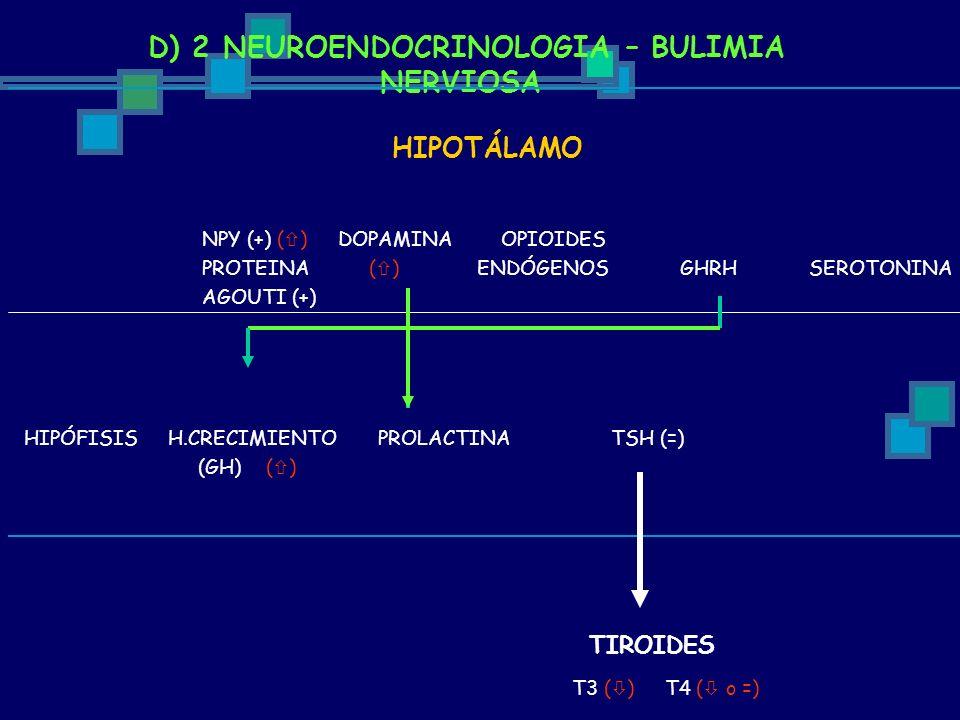 D) 2 NEUROENDOCRINOLOGIA – BULIMIA NERVIOSA HIPOTÁLAMO NPY (+) ( ) DOPAMINA OPIOIDES PROTEINA ( ) ENDÓGENOS GHRH SEROTONINA AGOUTI (+) HIPÓFISIS H.CRE