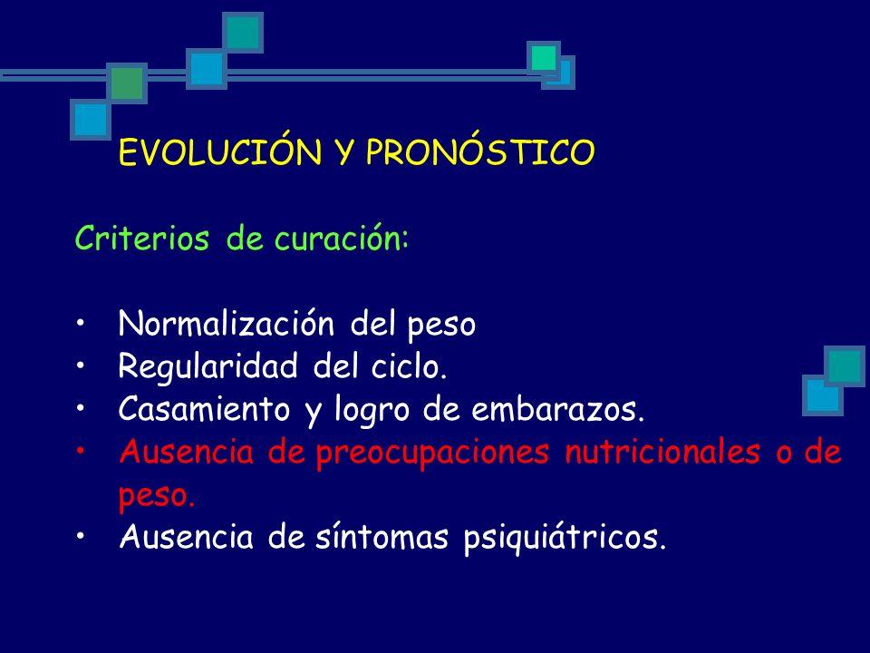 EVOLUCIÓN Y PRONÓSTICO Criterios de curación: Normalización del peso Regularidad del ciclo. Casamiento y logro de embarazos. Ausencia de preocupacione