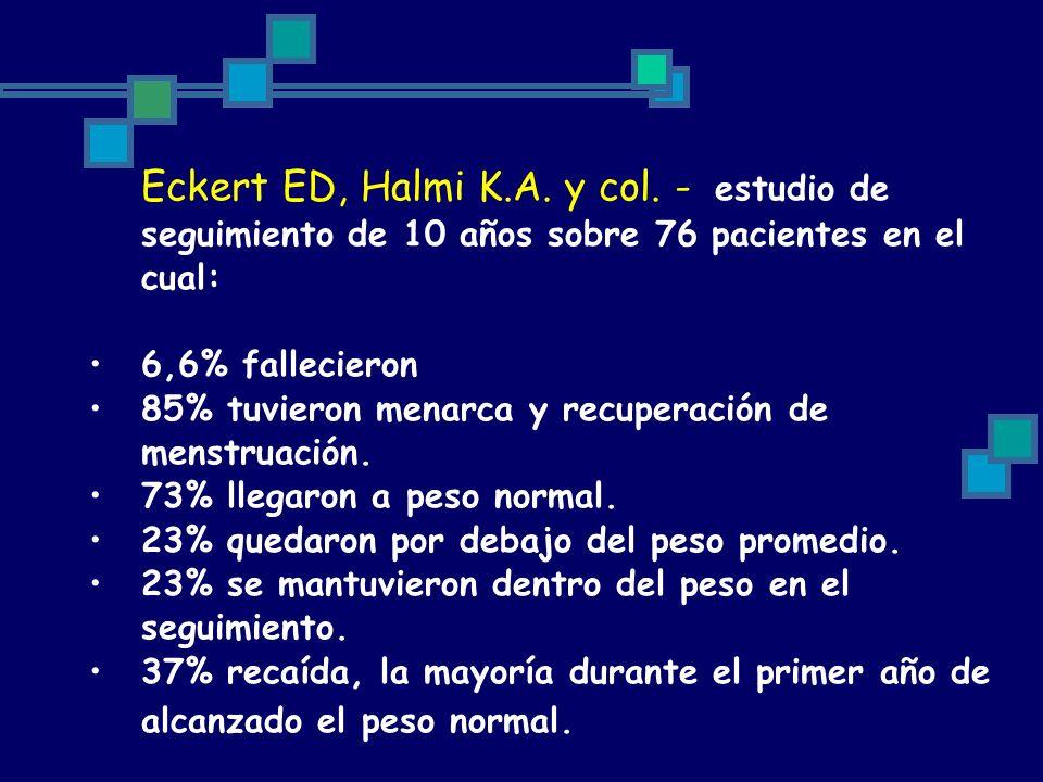 Eckert ED, Halmi K.A. y col. - estudio de seguimiento de 10 años sobre 76 pacientes en el cual: 6,6% fallecieron 85% tuvieron menarca y recuperación d