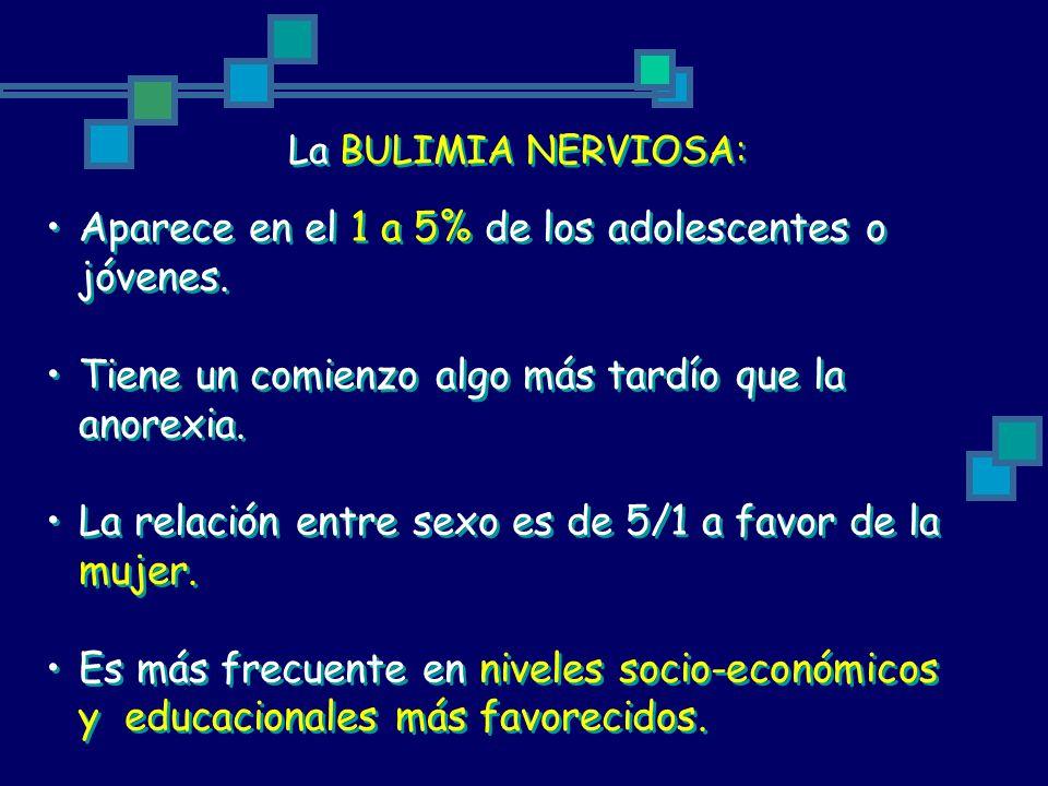 La BULIMIA NERVIOSA: Aparece en el 1 a 5% de los adolescentes o jóvenes. Tiene un comienzo algo más tardío que la anorexia. La relación entre sexo es