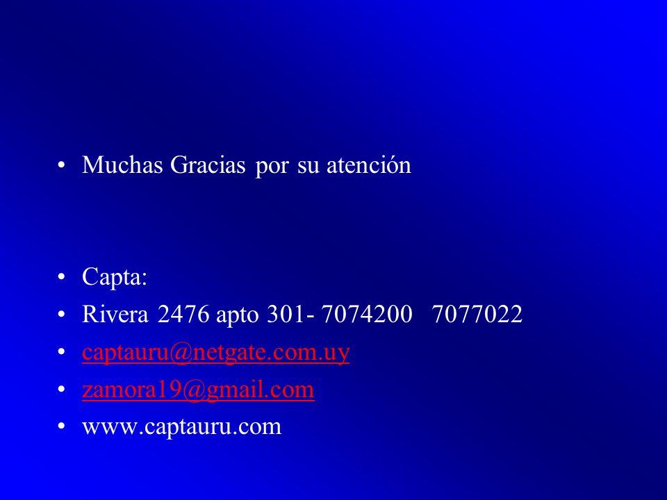 Muchas Gracias por su atención Capta: Rivera 2476 apto 301- 7074200 7077022 captauru@netgate.com.uy zamora19@gmail.com www.captauru.com