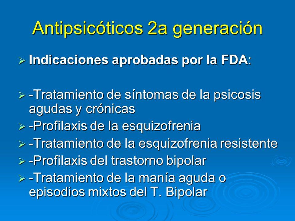 Antipsicóticos 2a generación Indicaciones aprobadas por la FDA: Indicaciones aprobadas por la FDA: -Tratamiento de síntomas de la psicosis agudas y cr