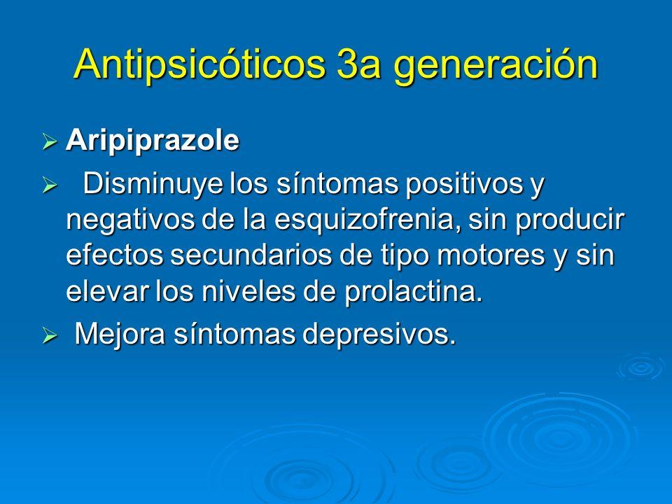 Antipsicóticos 3a generación Aripiprazole Aripiprazole Disminuye los síntomas positivos y negativos de la esquizofrenia, sin producir efectos secundar