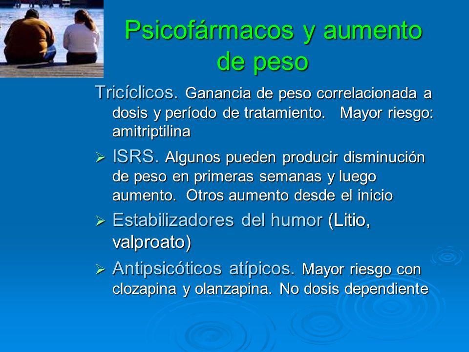 Psicofármacos y aumento de peso Psicofármacos y aumento de peso Tricíclicos. Ganancia de peso correlacionada a dosis y período de tratamiento. Mayor r