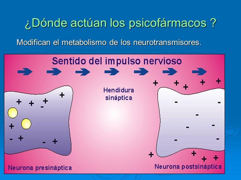 D) Inhibidores de la recaptación de la serotonina y la noradrenalina Venlafaxina Venlafaxina Indicaciones aprobadas por la F.D.A: Indicaciones aprobadas por la F.D.A: -Depresión Mayor -Depresión Mayor - Trastorno de Ansiedad Generalizada - Trastorno de Ansiedad Generalizada Duloxetina Duloxetina