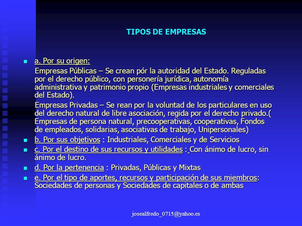 josealfredo_0715@yahoo.es a. Por su origen: a. Por su origen: Empresas Públicas – Se crean pór la autoridad del Estado. Reguladas por el derecho públi