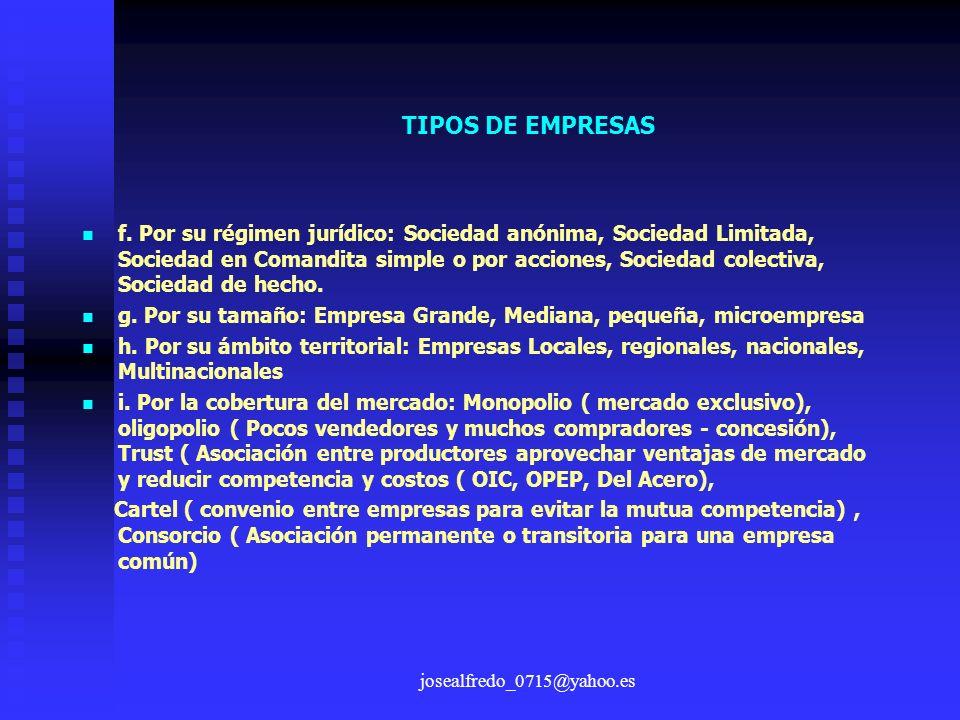 josealfredo_0715@yahoo.es f. Por su régimen jurídico: Sociedad anónima, Sociedad Limitada, Sociedad en Comandita simple o por acciones, Sociedad colec