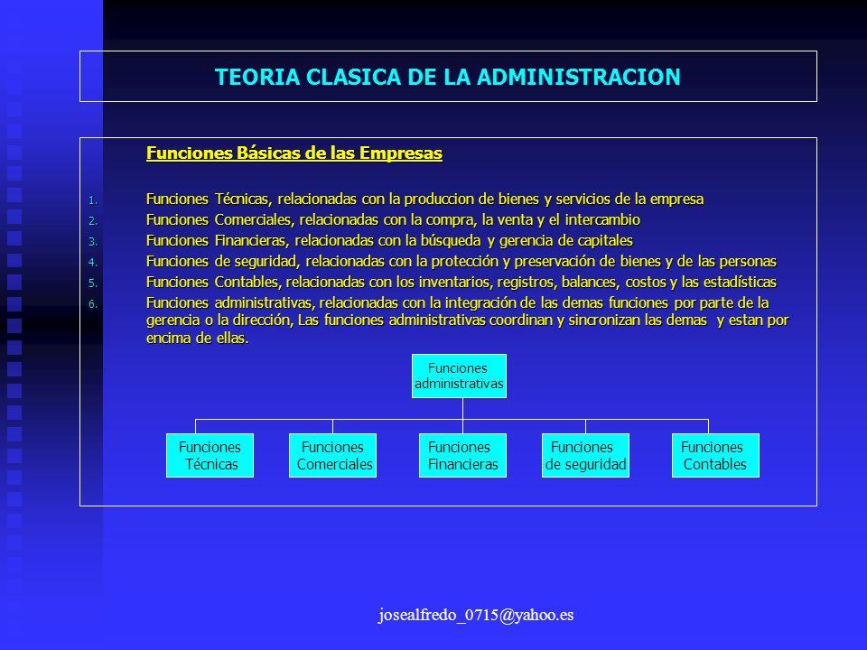 josealfredo_0715@yahoo.es TEORIA CLASICA DE LA ADMINISTRACION Funciones Básicas de las Empresas 1. Funciones Técnicas, relacionadas con la produccion