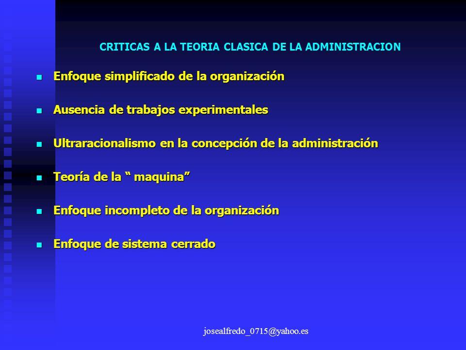 josealfredo_0715@yahoo.es Enfoque simplificado de la organización Enfoque simplificado de la organización Ausencia de trabajos experimentales Ausencia