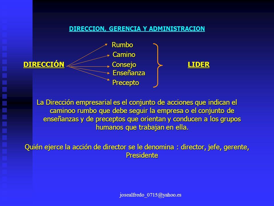 josealfredo_0715@yahoo.es DIRECCION, GERENCIA Y ADMINISTRACION Rumbo Rumbo Camino Camino DIRECCIÓN ConsejoLIDER Enseñanza Precepto Precepto La Direcci