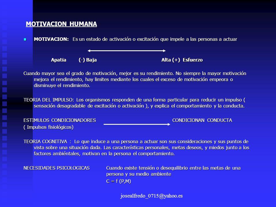 josealfredo_0715@yahoo.es MOTIVACION: Es un estado de activación o excitación que impele a las personas a actuar MOTIVACION: Es un estado de activació