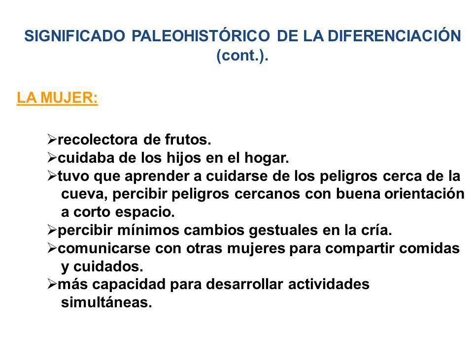 SIGNIFICADO PALEOHISTÓRICO DE LA DIFERENCIACIÓN (cont.). LA MUJER: recolectora de frutos. cuidaba de los hijos en el hogar. tuvo que aprender a cuidar