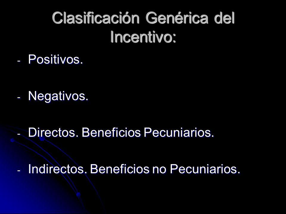 Sistemas de Incentivos y Recompensas.- Sistema de recompensas individual.