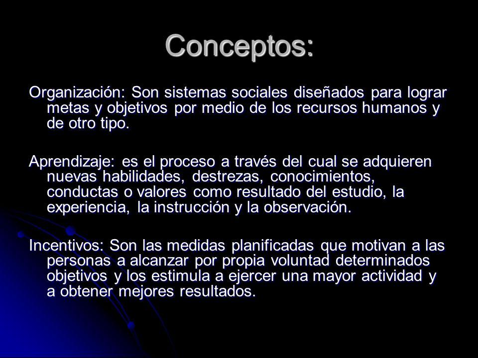 Aprendizaje: Kuhn - Conductismo y Psicología Cognitiva - Paso de un paradigma a otro mejor