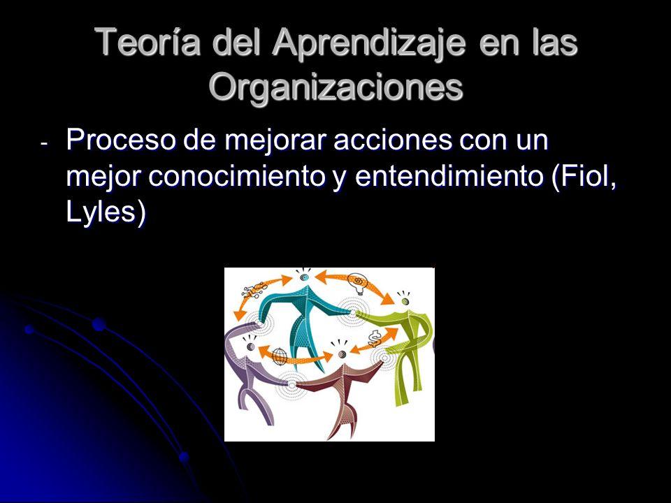Teoría del Aprendizaje en las Organizaciones Peter Senge ( Modelo de las 5 Disciplinas): - Dominio Personal - Modelos Mentales - Visión Comparativa - Aprendizaje en Equipo - Pensamiento Sistemático (Enfoque amplio de todo el sistema)