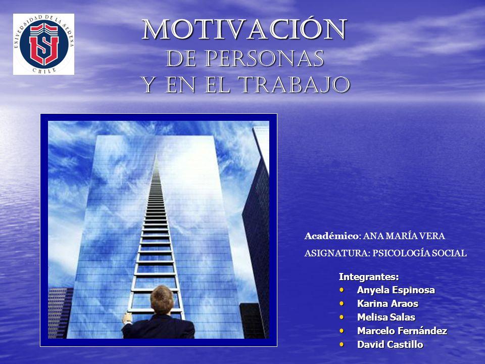 MOTIVACIÓN DE PERSONAS y en el trabajo Integrantes: Anyela Espinosa Anyela Espinosa Karina Araos Karina Araos Melisa Salas Melisa Salas Marcelo Fernán