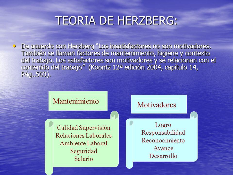 TEORIA DE HERZBERG: Motivadores Mantenimiento Logro Responsabilidad Reconocimiento Avance Desarrollo De acuerdo con Herzberg Los insatisfactores no so