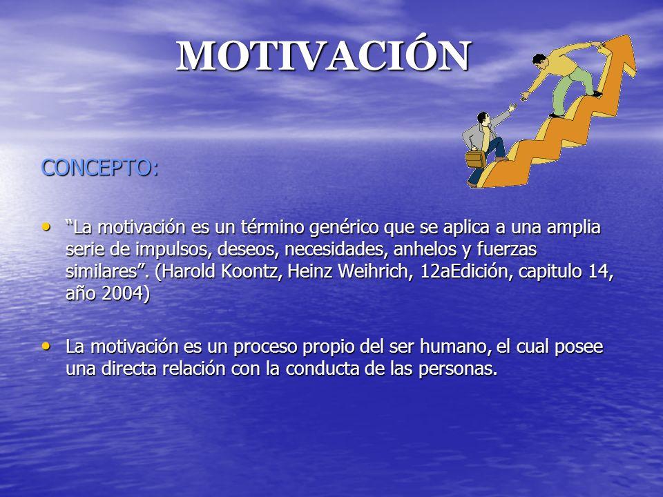 MOTIVACIÓN CONCEPTO: La motivación es un término genérico que se aplica a una amplia serie de impulsos, deseos, necesidades, anhelos y fuerzas similar