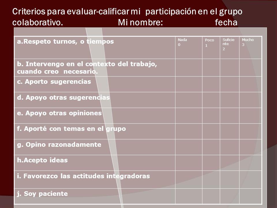 Criterios para evaluar-calificar mi participación en el grupo colaborativo. Mi nombre: fecha a.Respeto turnos, o tiempos Nada 0 Poco 1 Suficie nte 2 M