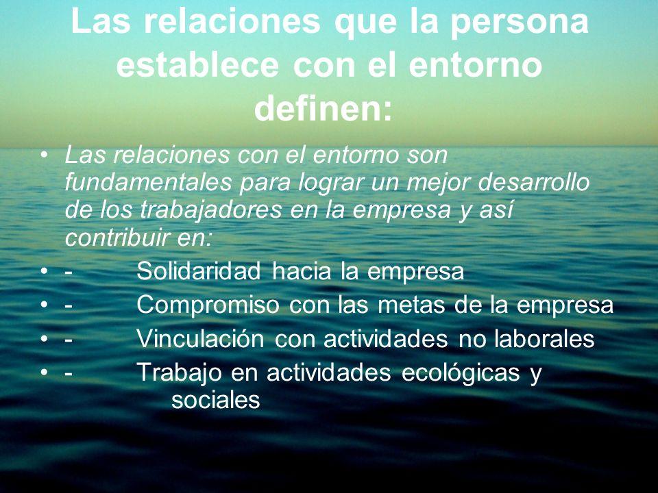 Las relaciones que la persona establece con el entorno definen: Las relaciones con el entorno son fundamentales para lograr un mejor desarrollo de los