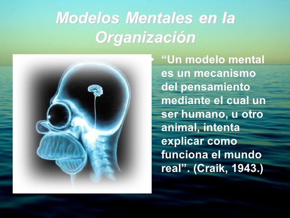 Modelos Mentales en la Organización Un modelo mental es un mecanismo del pensamiento mediante el cual un ser humano, u otro animal, intenta explicar c
