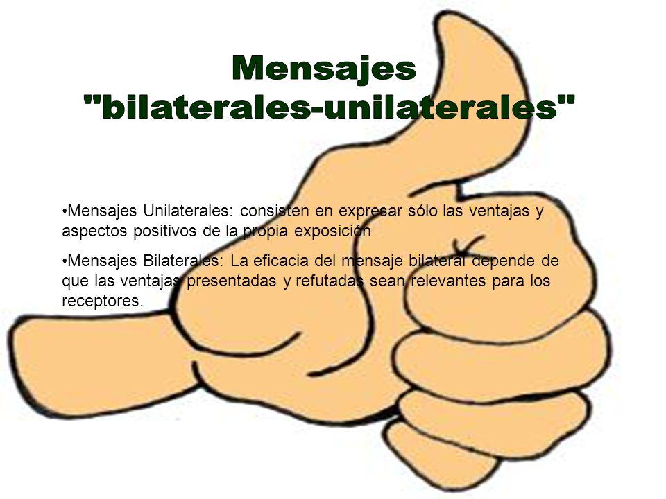 Mensajes Unilaterales: consisten en expresar sólo las ventajas y aspectos positivos de la propia exposición Mensajes Bilaterales: La eficacia del mens