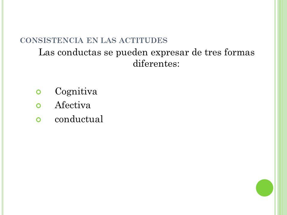 CONSISTENCIA EN LAS ACTITUDES Las conductas se pueden expresar de tres formas diferentes: Cognitiva Afectiva conductual